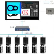 沃佳机器视觉检测仪 瑕疵检测设备 黑点检测 划痕检测仪器