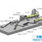复合肥生产线/复混肥料生产工艺/有机无机复混肥设备